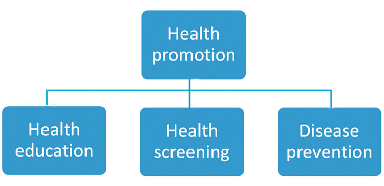 The Benefits Of A Health PR (Public Relations)