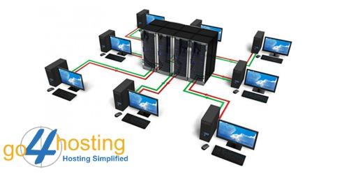 Choose The Best Dedicated Server Plans For Your Website